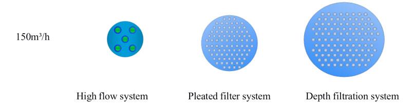 high-flow-water-filter-cartridge