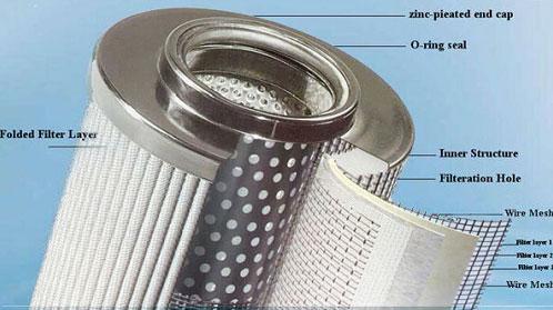 stainless-steel-filter-cartridge-003